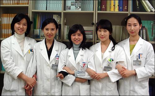 Sinh viên Cao đẳng Dược mới ra trường nên quan tâm tới môi trường làm việc
