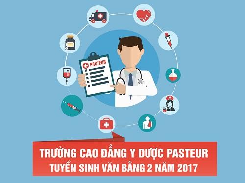 Địa chỉ đào tạo văn bằng 2 Cao đẳng Điều dưỡng đạt chuẩn Bộ Y tế