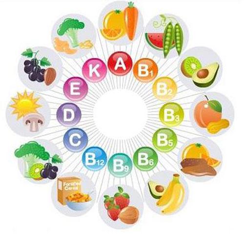 Bổ sung vitamin chất khoáng vừa phải để có một cơ thể khỏe mạnh